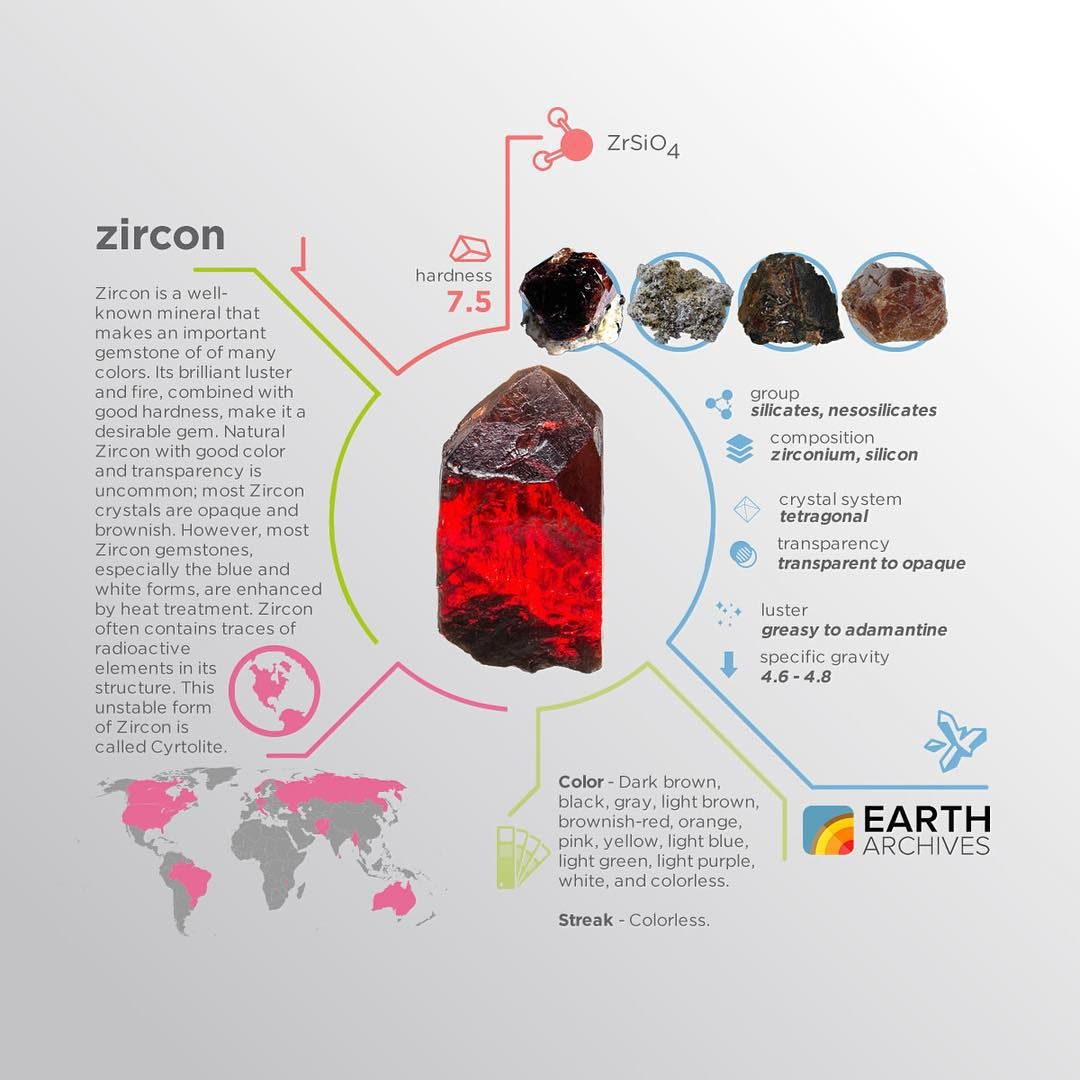 Zircons contain trace amounts of uranium and thorium, and
