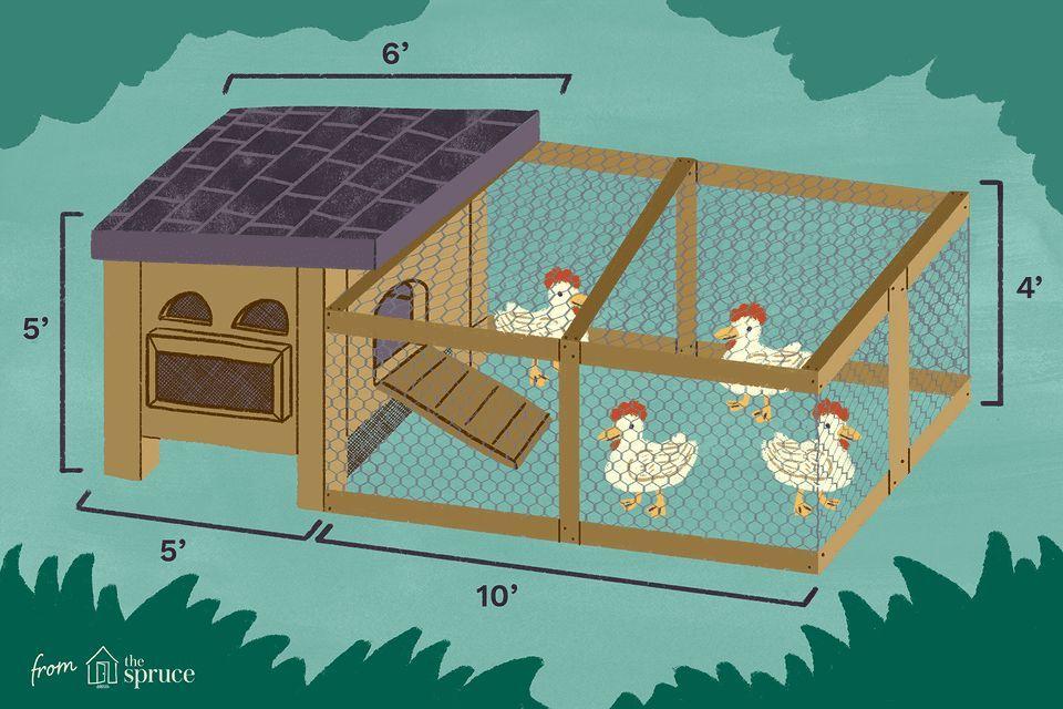 Chicken House Plans Free Download In 2020 Chicken Diy Chicken Coop Plans Diy Chicken Coop