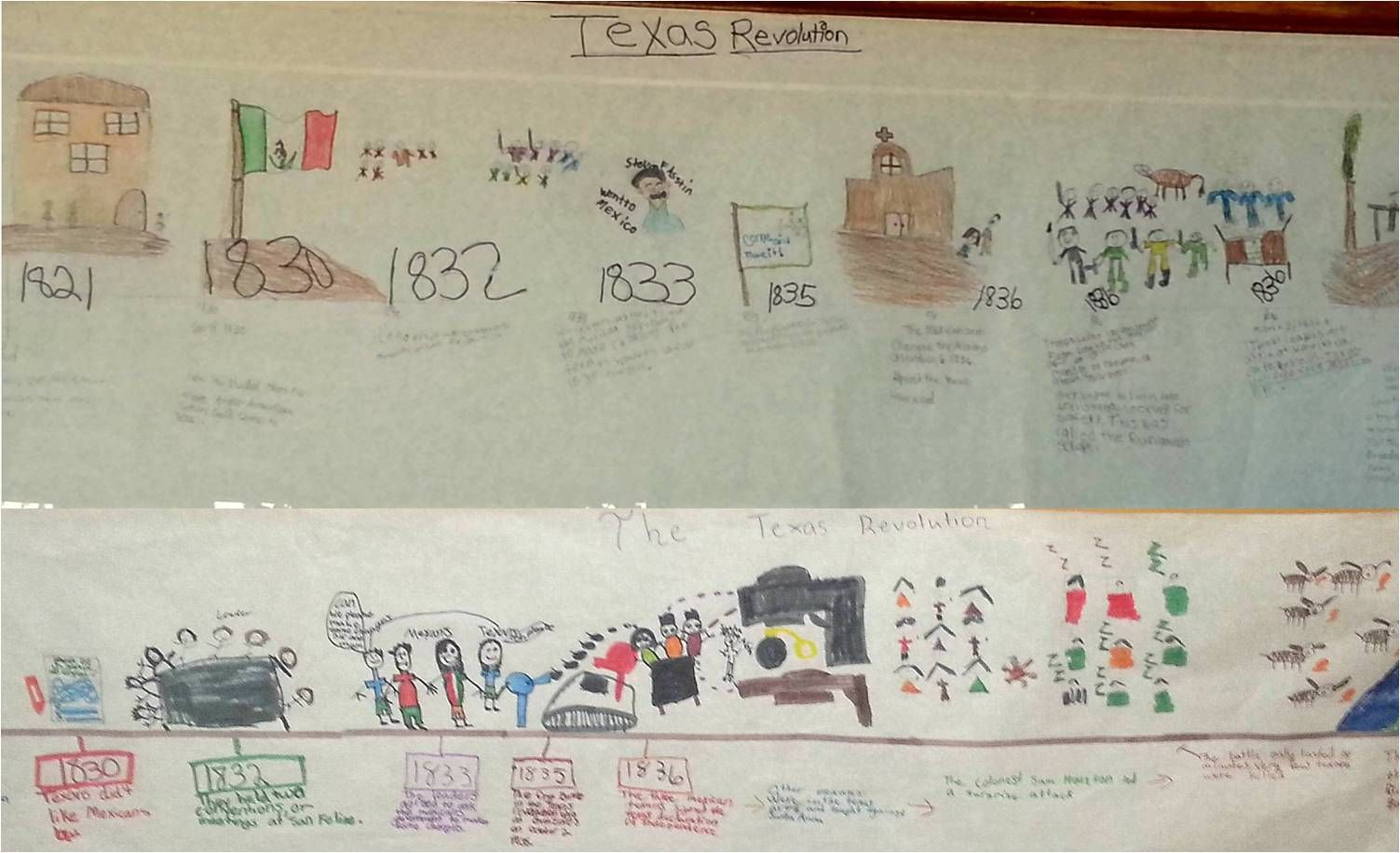 Student Created Illustrated Tx History Timeline Photo