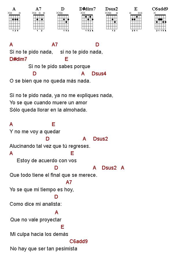 Como Tocar Terapia De Murga Rubén Rada Letras Y Acordes Terapia Canciones