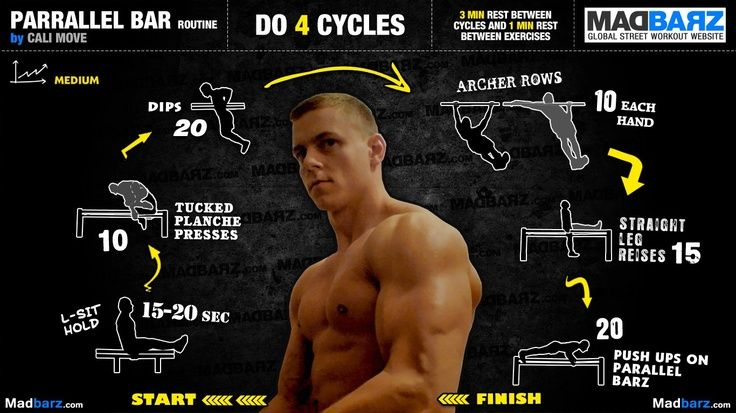 Download The Complete 8 Week Calisthenics For Beginners E Book And Workout Sheets Here Free Calisthenics Calisthenics Workout Plan Calisthenics Workout