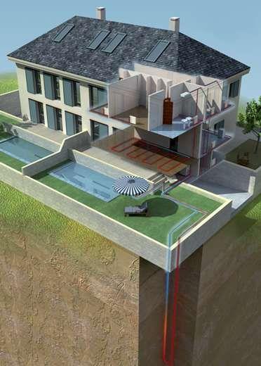 Instalaci n de energ a geot rmica en una casa energ a for Arquitectura sustentable pdf
