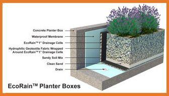 ecorain planter box 1 inch cells