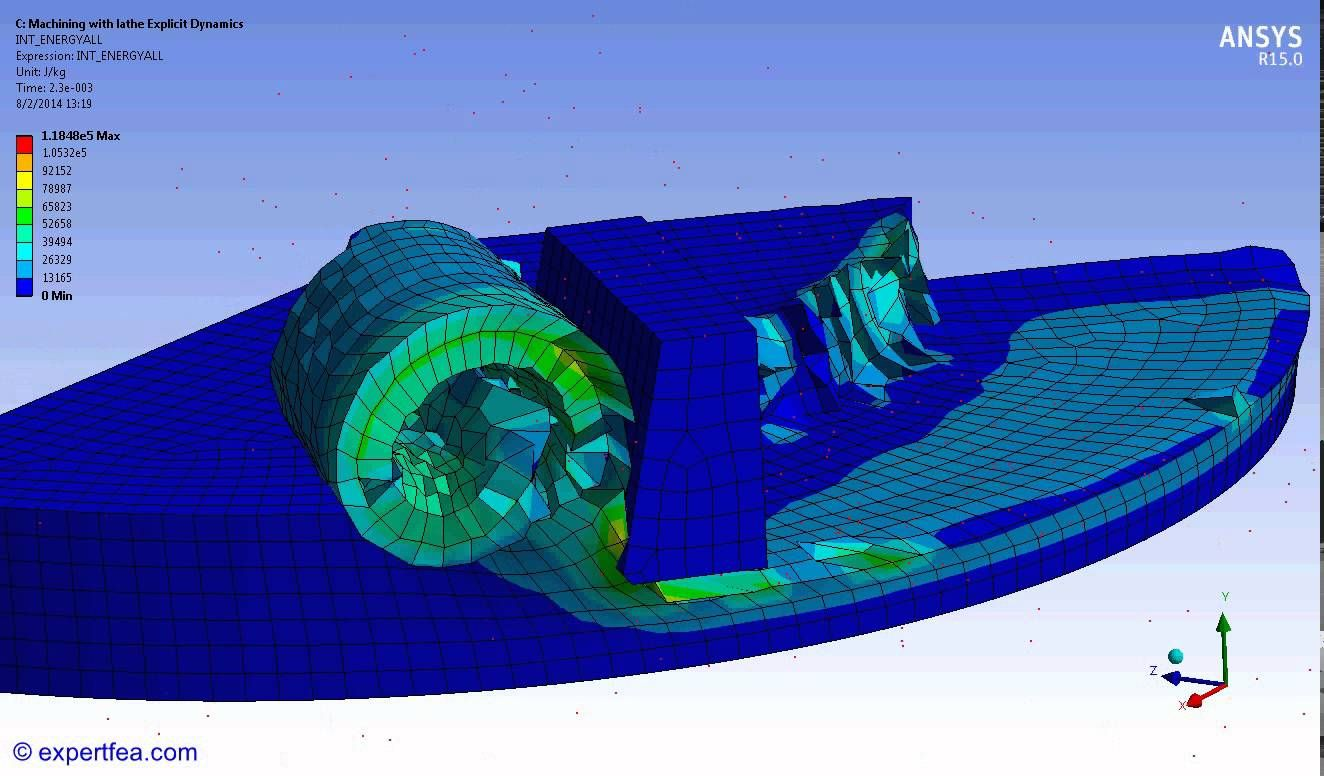 ANSYS Workbench Explicit Dynamics machining a part by facing it with