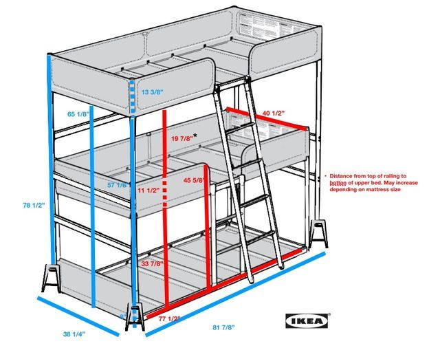 Triple Bunk Bed Diy Ikea Hackers Kids Bunk Beds