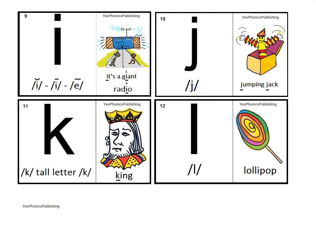 Orton Spalding Phonograms Illustrated Flash Cards I J K L Phonograms Spalding Phonograms Phonics Sounds [ 856 x 1108 Pixel ]