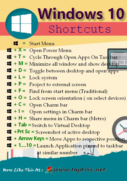 Windows 10 Keyboard Shortcuts And Printable Pdf Download Tipps Und Tricks Informatik Studium Informatik