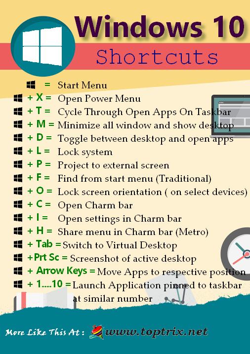 Windows 10 Keyboard Shortcuts And Printable Pdf Download Windows