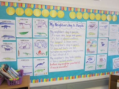 Visualizing activity - students listen to poem and draw picture to match