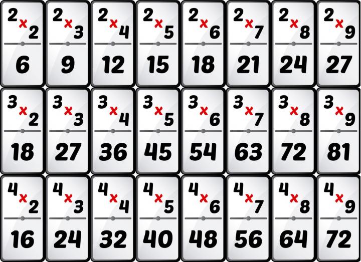 Domino De Multiplicaciones Para Descargar Pdf Mis Cositas