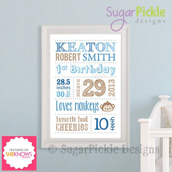 Personalized Nursery Decor Wall Art Birth Announcement Baby Shower Gift Keepsake Subway Template Details