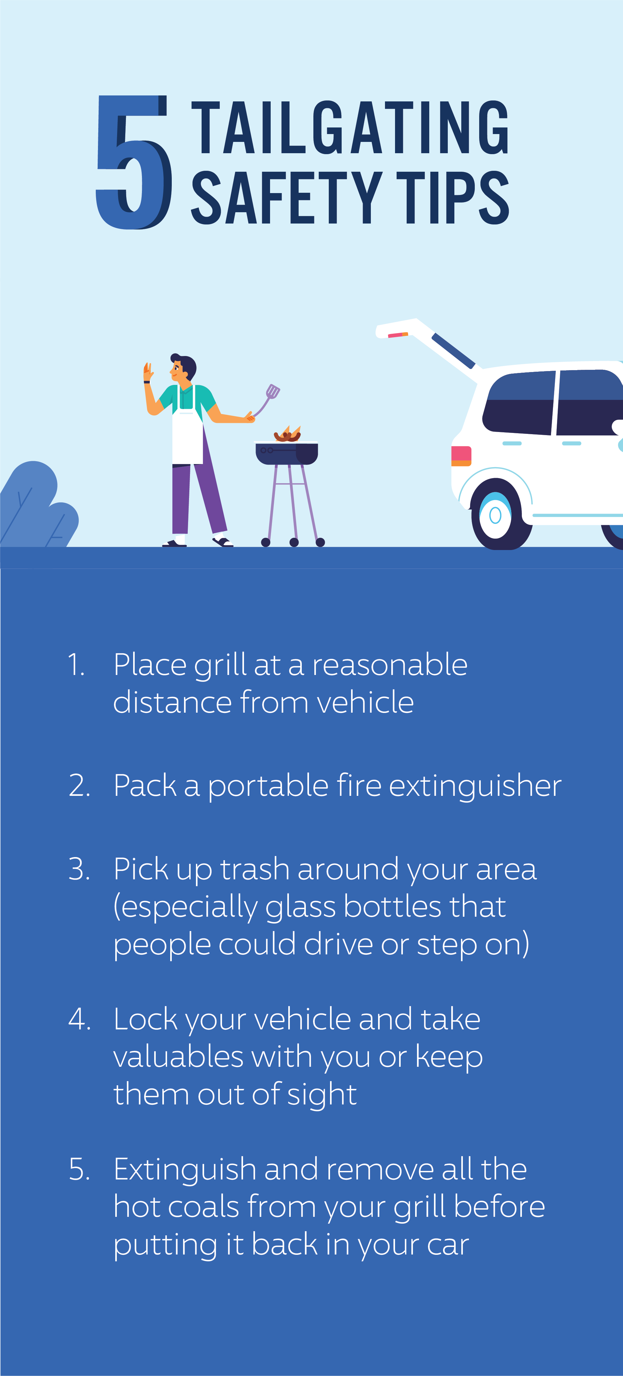 Tailgating Safety Tips Progressive insurance, Safety