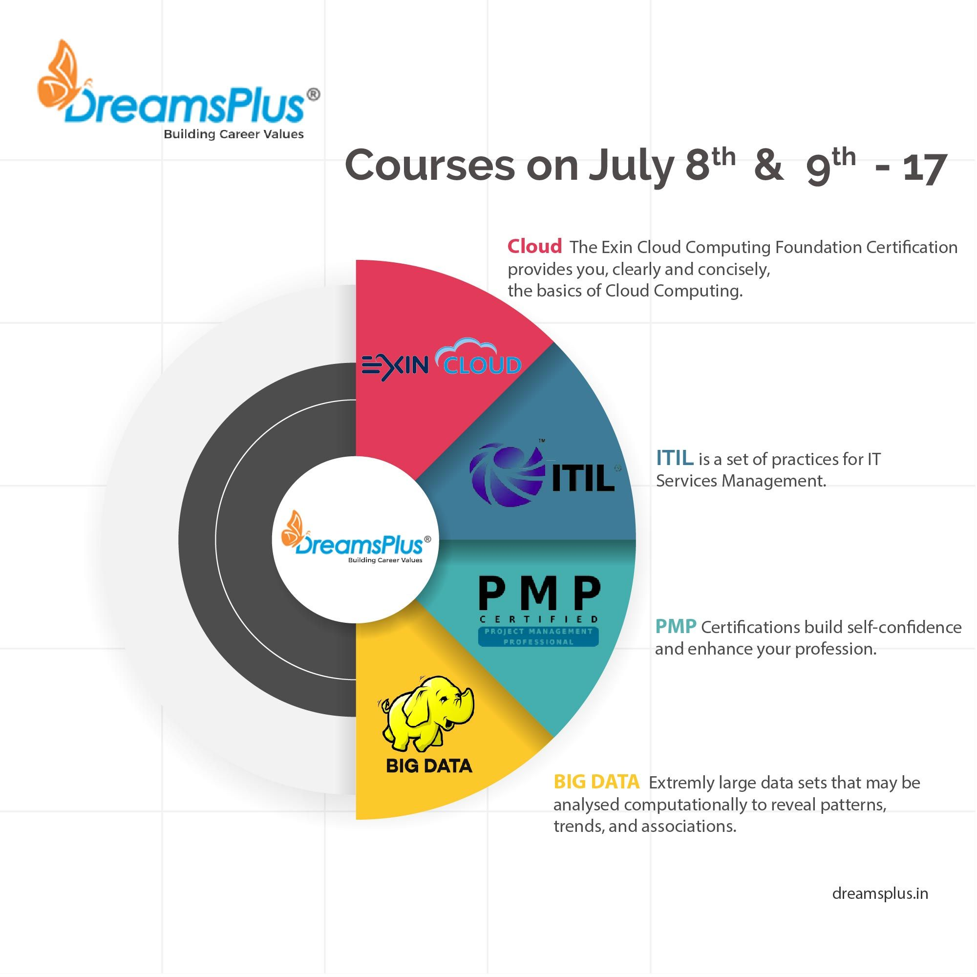 Plan your long term goals with dreamsplus in order to set your follow us by attending this weekend event at dreamsplus httpsgoooyy1n6 exincloud pmp itil bigdata certification xflitez Images