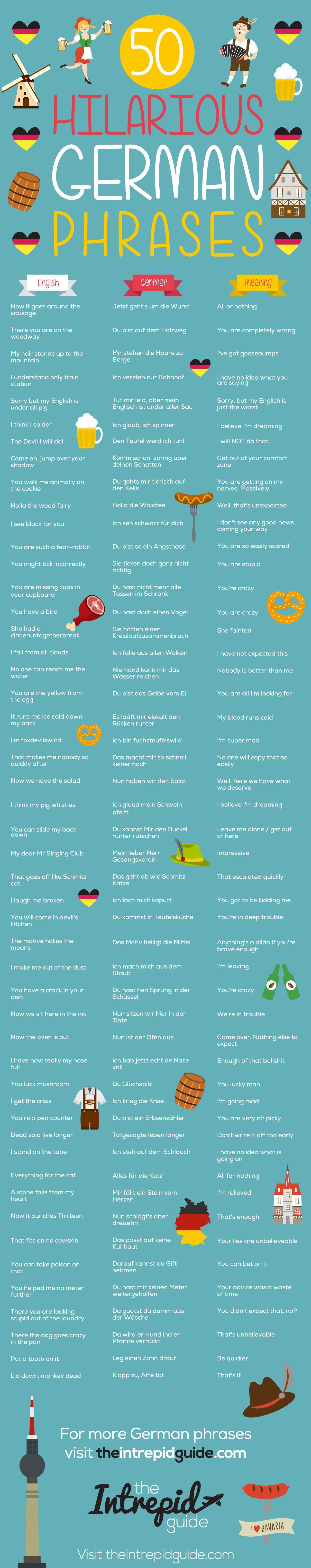 50 Funny German Idioms German Phrases Learn German German Language Learning