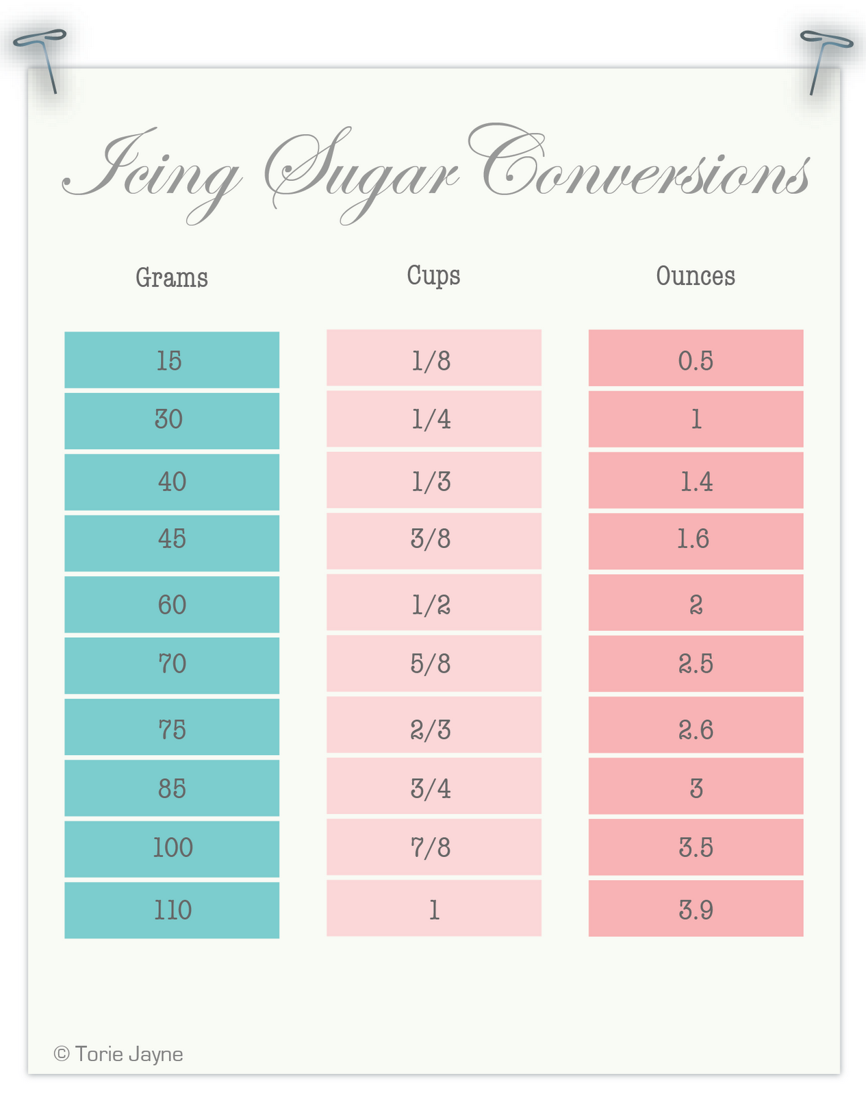 Icing sugar conversion chart conversion project pinterest icing sugar conversion chart nvjuhfo Image collections