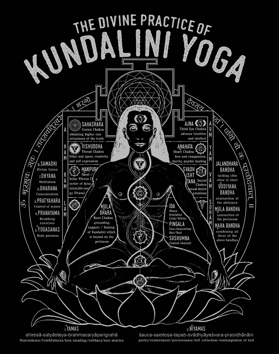The Divine Practice Of Kundalini Yoga Kundalini Yoga Kundalini Meditation Kundalini