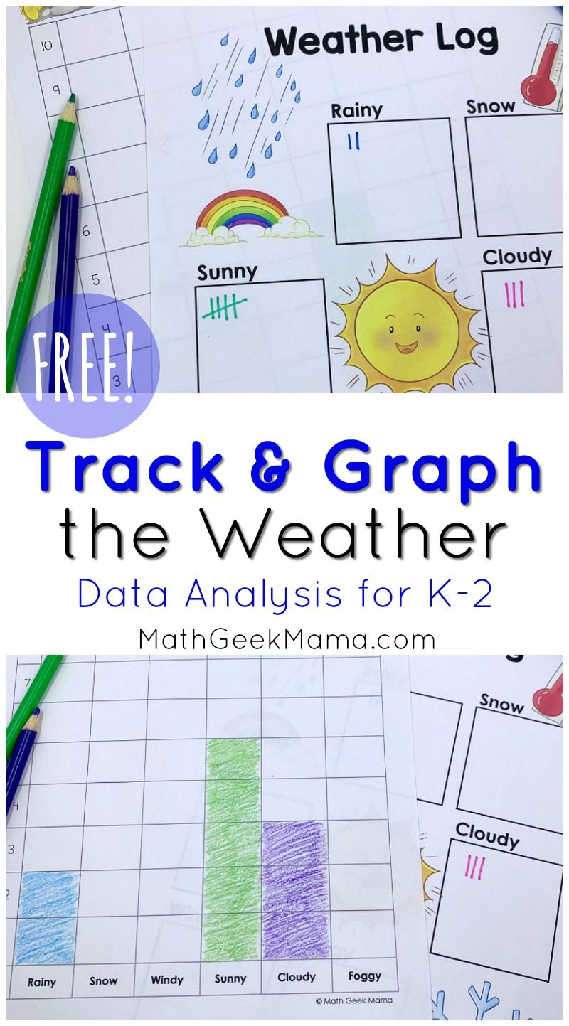 Free Weather Graphing Activity Data Analysis For K 2 Graphing Activities Elementary Science Activities Elementary Stem Activities