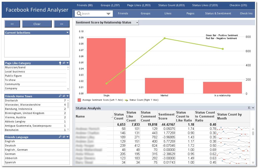 qlikview sample dashboards