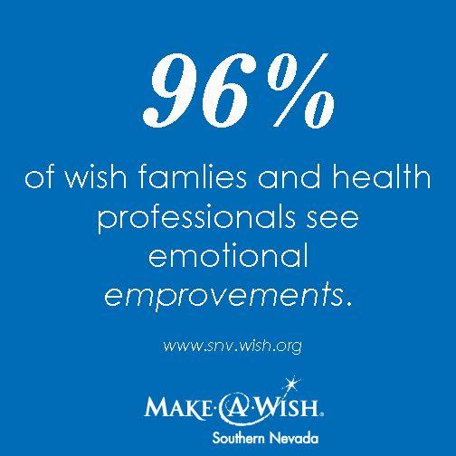#WishImapct #MakeAWishSNV