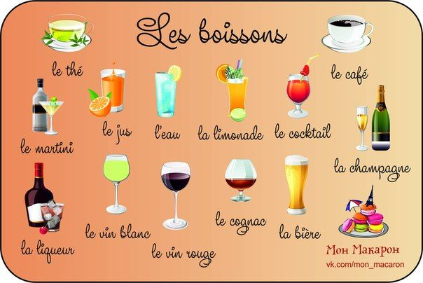 Boissons Learn French French Language French Language Lessons