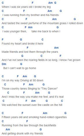 Man Upon The Hill Chord : chord, Sheeran, Castle, Chords, Daedalusdrones.com