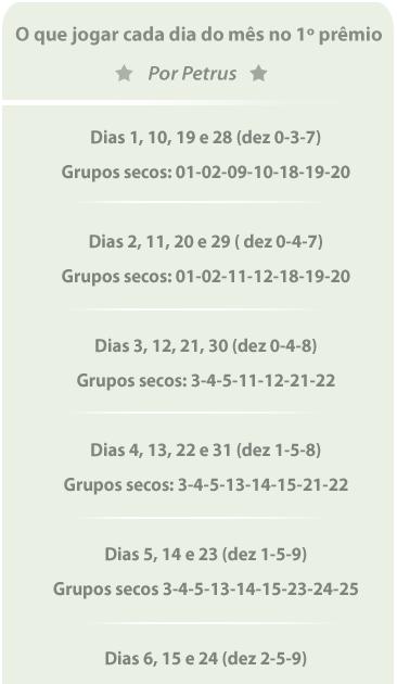 Confira O Resultado Do Jogo Do Bicho Palpites Signos E Sonhos Resultados Deu No Poste De Sao Paulo E Rio De Janeiro Jogo De Bicho Jogos Placa De Oracao