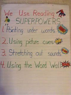 Reading superpowers anchor chart also literacy language ideas rh pinterest