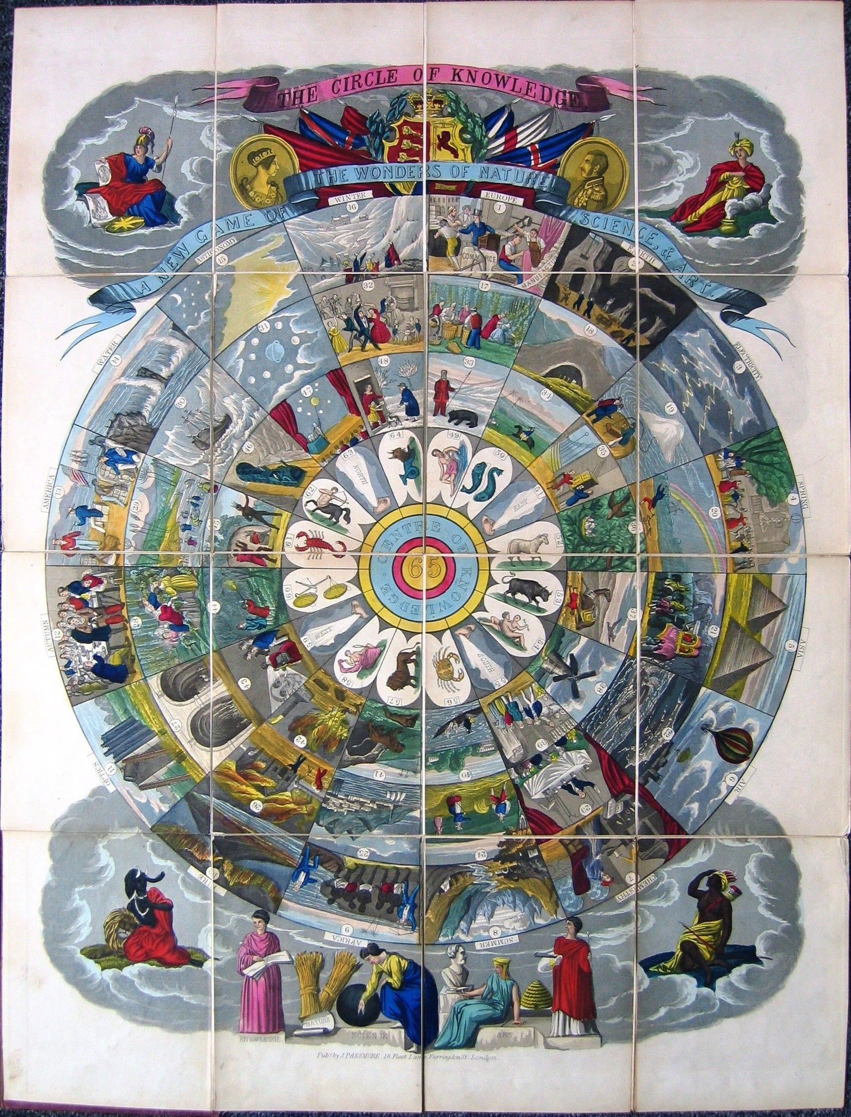 Circle (The) of Knowledge (1845 ca)   Passmore John&Wallis Edward   England