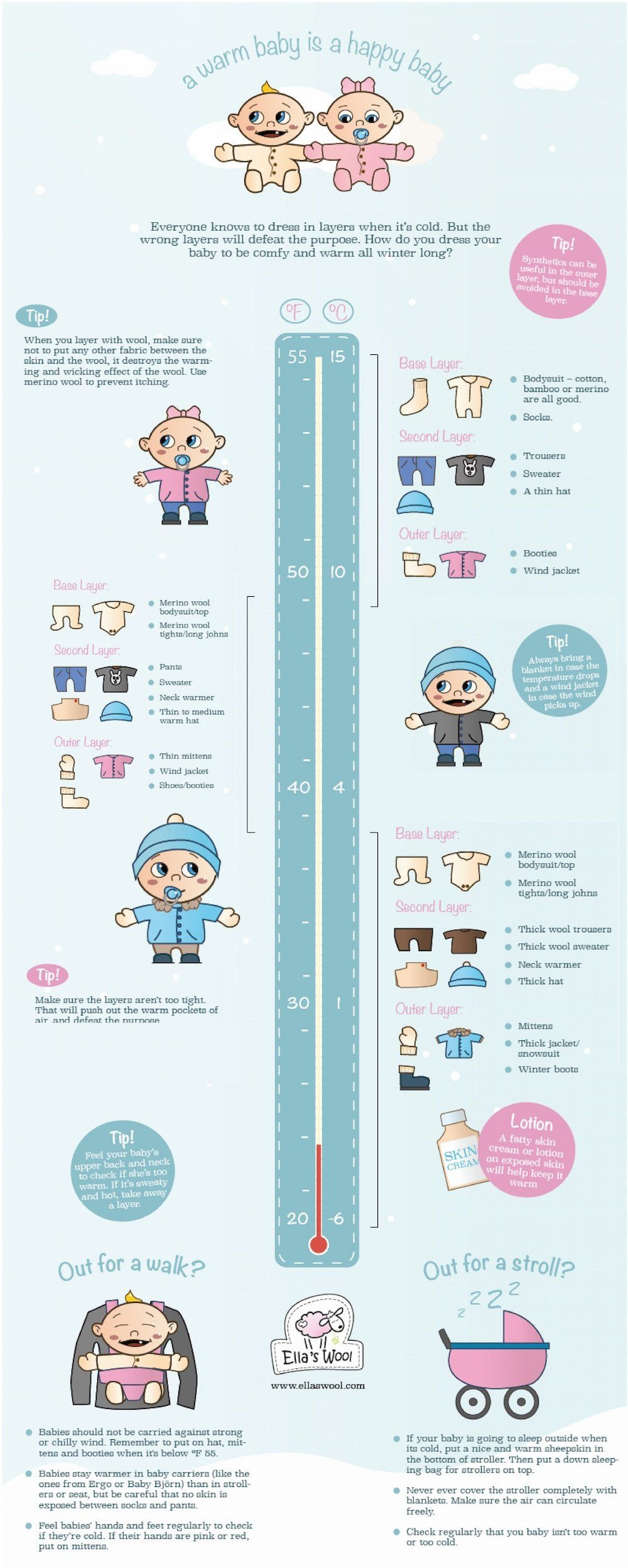 10++ What temperature is considered cold weather information