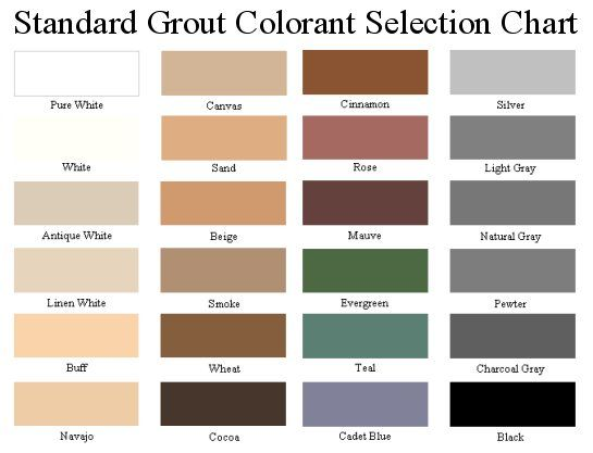 Types Of Tile Grout Color Chart Choosing The Right For Job