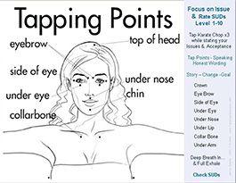 Eft tapping chart the basics bev1 pinterest bariatric