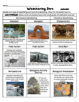 Weathering Sort- Chemical & Mechanical Weathering types ...