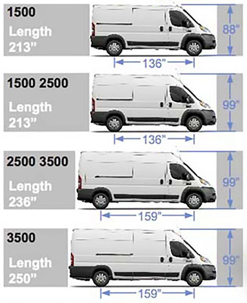 Pin On Ford Transit Campervan
