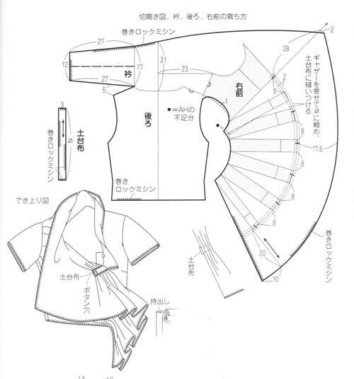//collar_ transformation de col façon haute couture