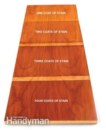 How To Stain Wood Evenly Without Getting Blotches And Dark Spots Staining Wood Staining Pine Wood Stain On Pine