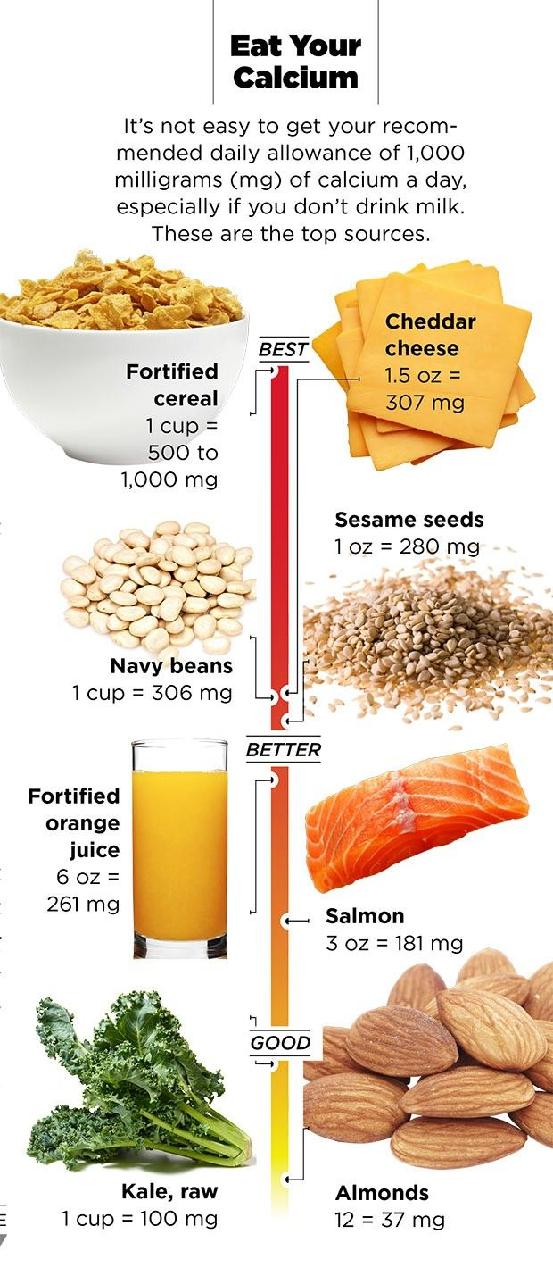 35++ What nutrients help prevent osteoporosis ideas in 2021