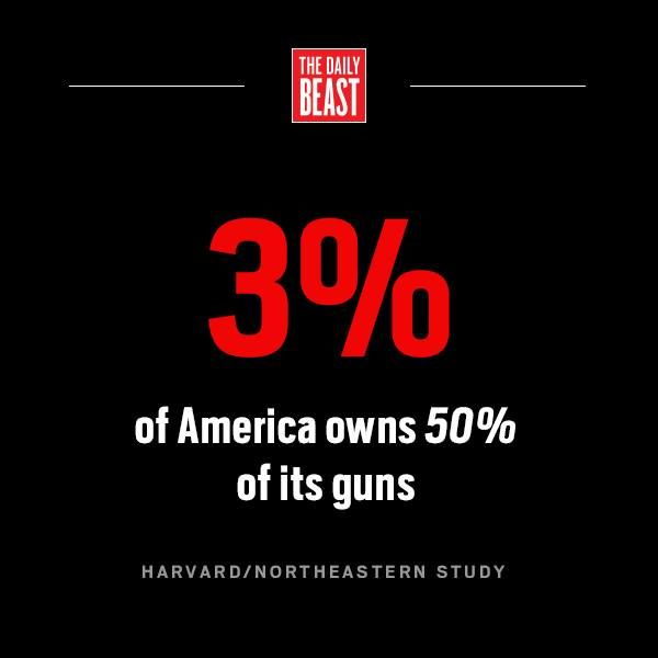 Many Americans Want Stricter Gun Laws. Will It Matter?