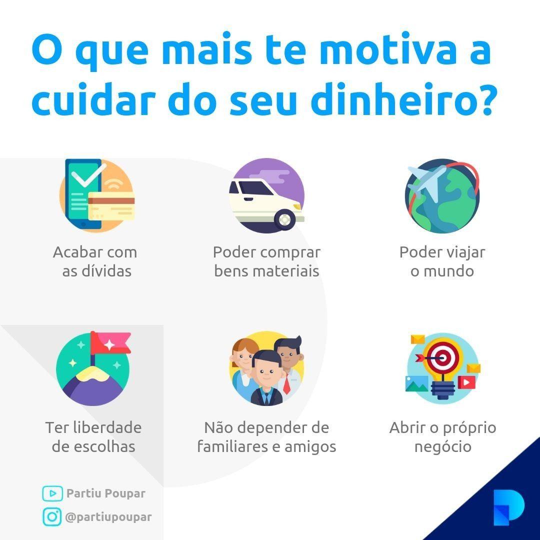 Pin Em Finance