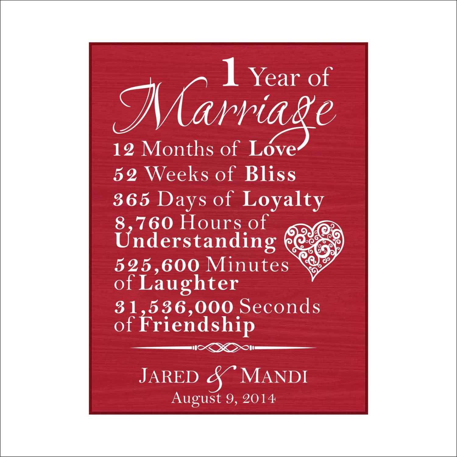 Personalized Anniversary Gift Wedding Anniversary Wall Art Quot 1 Year 12 Months 365 Days Personalized Anniversary Gifts Wedding Anniversary Anniversary