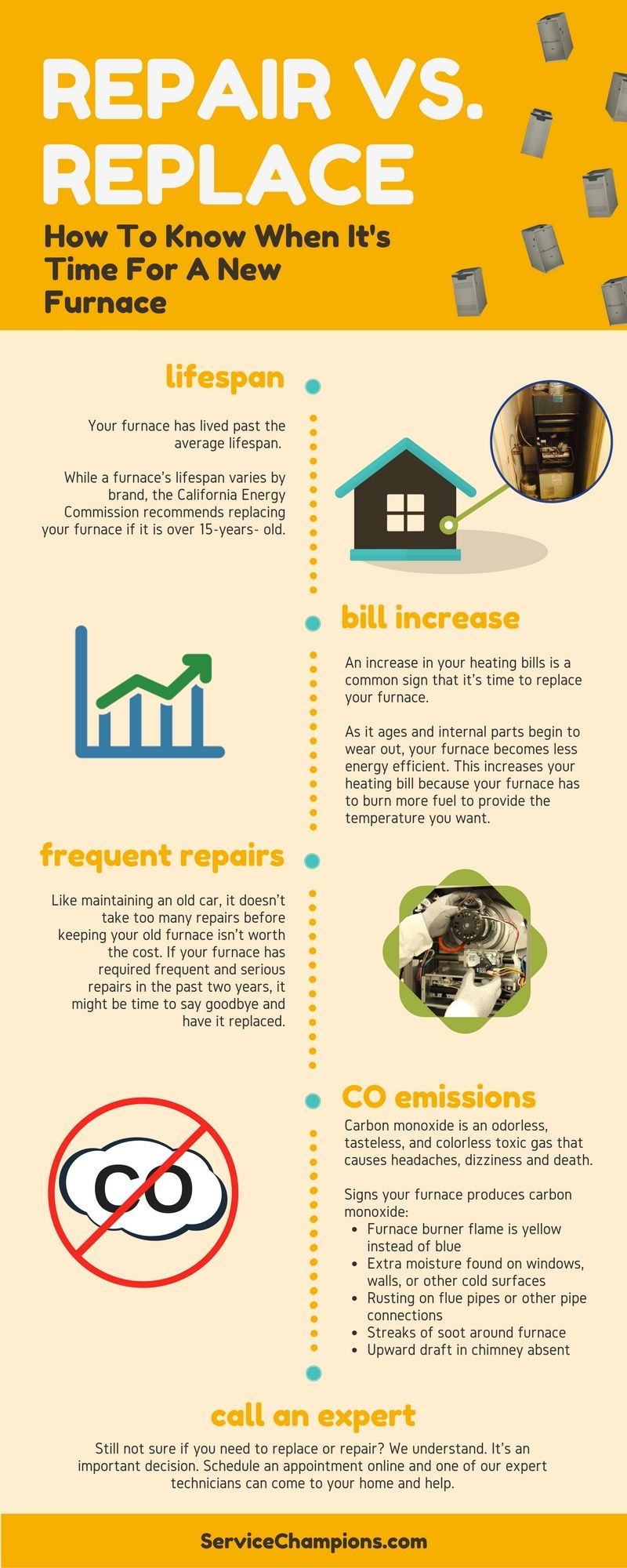 Pin By Service Champions Plumbing On Infographics With Images