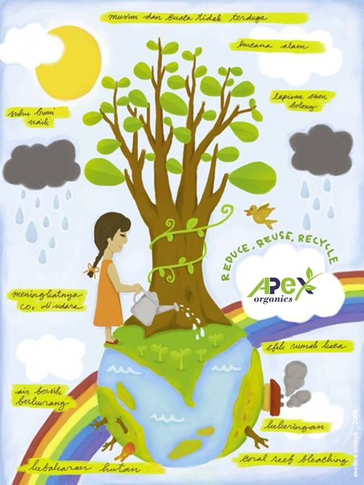 Pin By Apex Organics On World Environment Day Global Warming