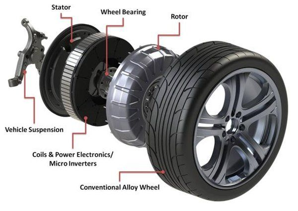 Protean Electric Rolls Towards Making In Wheel Electric Motors A