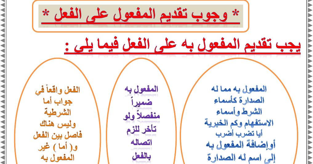 تقديم الفاعل على الفعل اللغة العربية Journal Bullet Journal