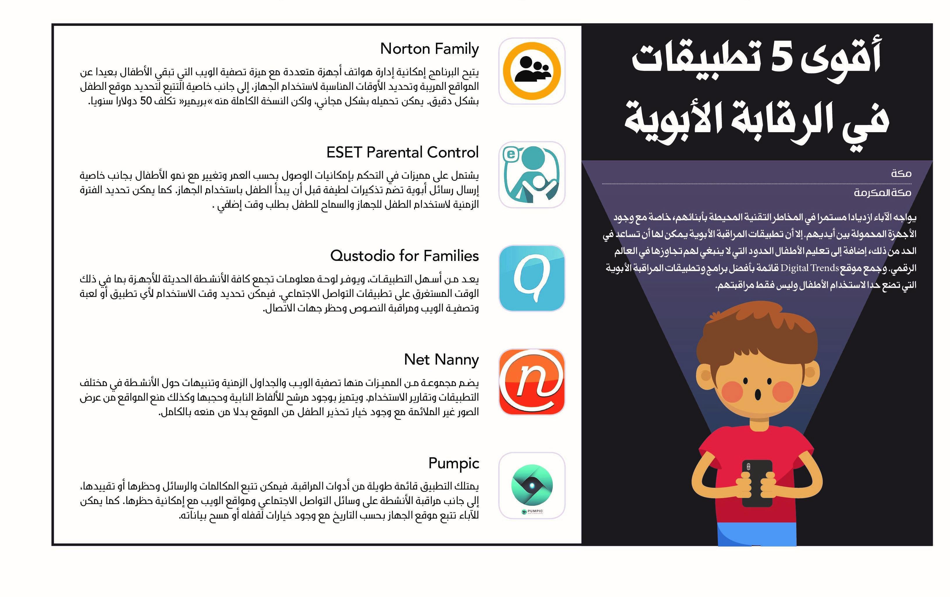 أقوى 5 تطبيقات في الرقابة الأبوية صحيفة مكة صحيفة مكة انفوجرافيك سينما Parental Control Parenting Infographic