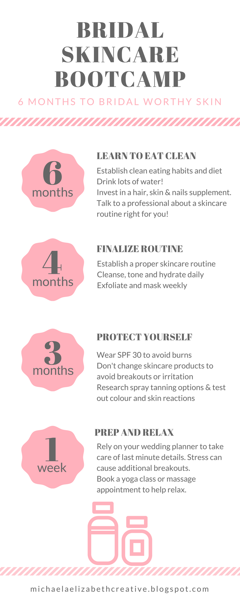 Wedding skincare routine: 10 month guide to bridal ready skin