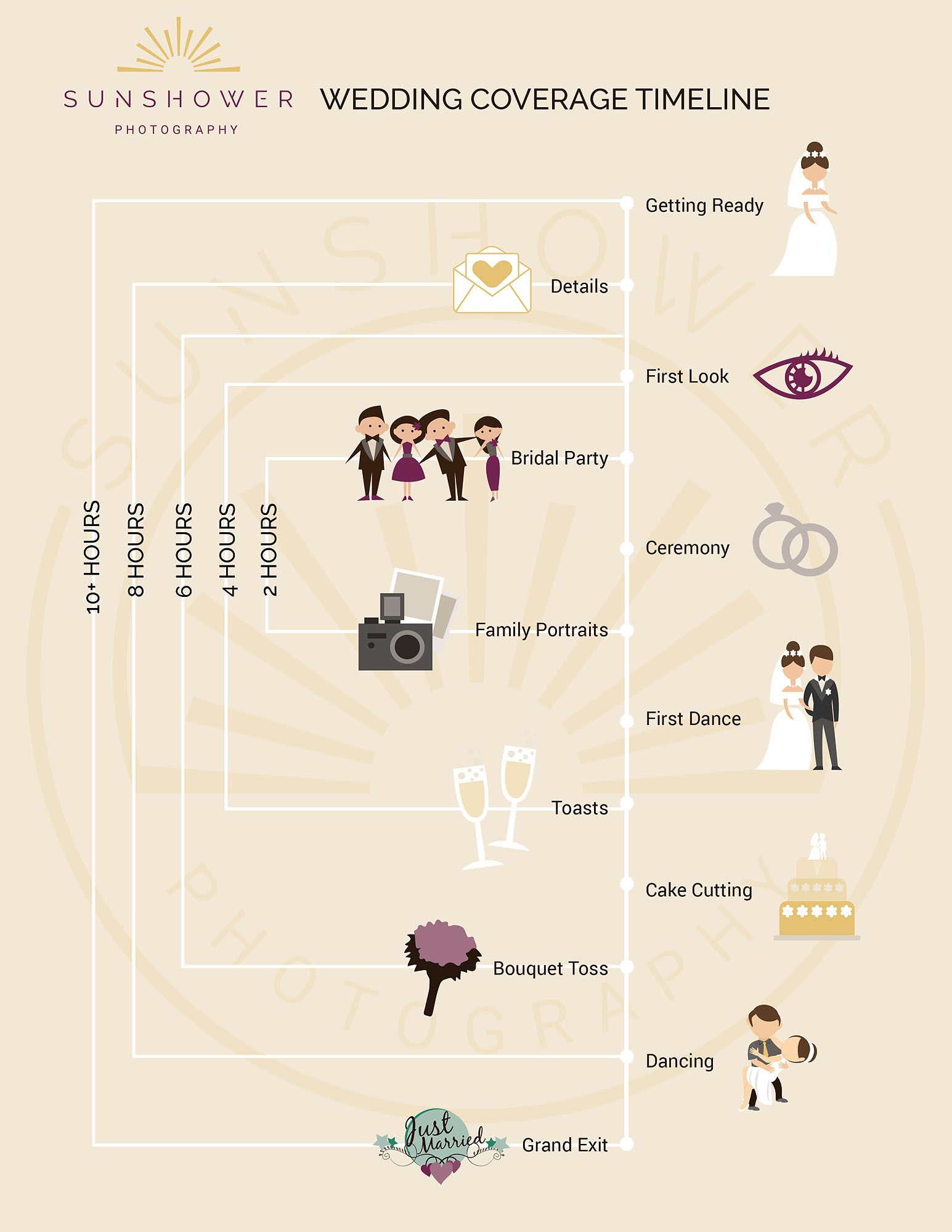 Building Your Ideal Wedding Photography Timeline  Charlotte