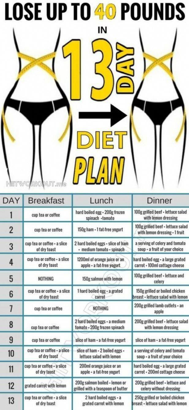 #3 Day Military Diet Plan 10 Pounds #3 Day Military Diet