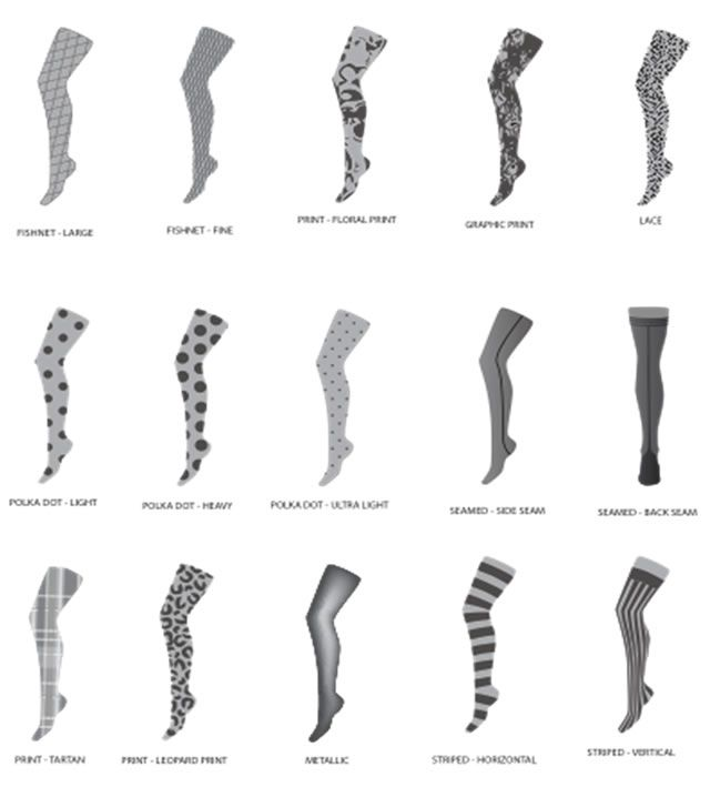 Which pantyhose /tights works best for your legline and