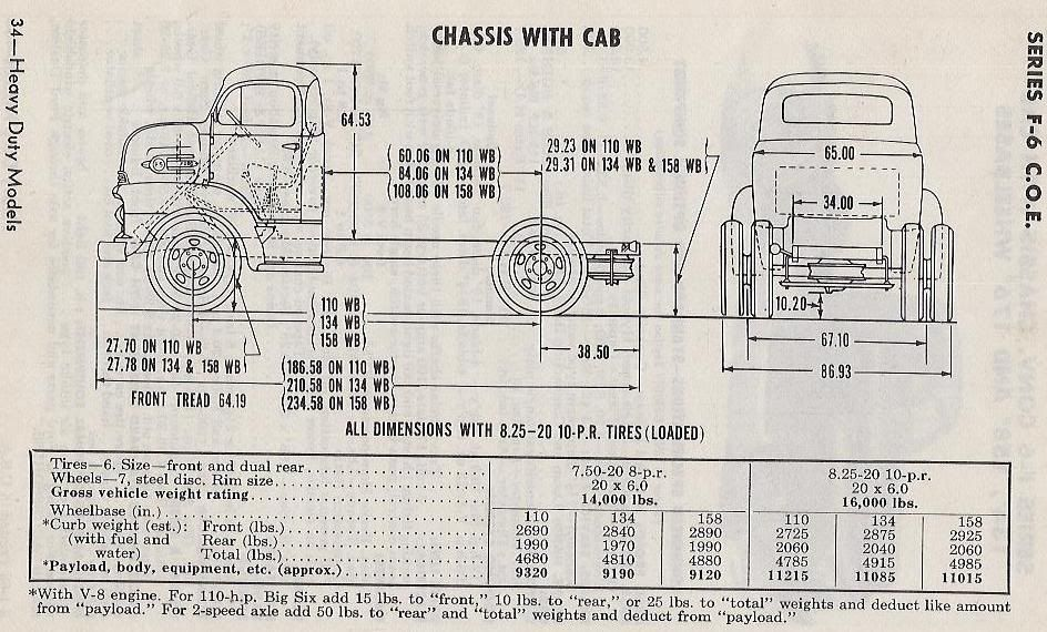 1951 52 ford f 6 coe wheels pinterest ford, ford trucks and 1952 Plymouth Wiring 1951 ford f5 wiring diagram