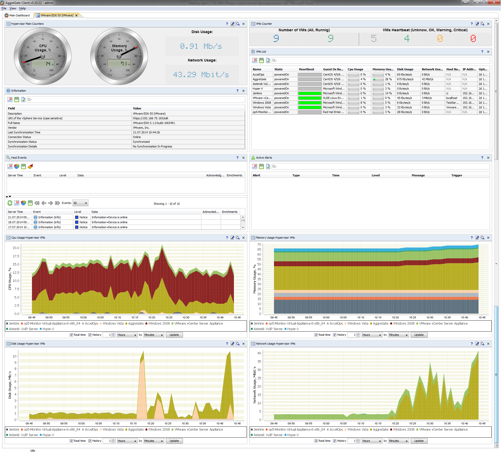 Health and performance tracking is supported for: VMware